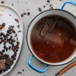 Συνταγή για Μεξικάνικο Καφέ